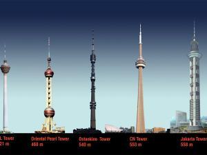 65121_perbandingan_menara_jakarta_dengan_menara_di_dunia_lainnya_thumb_300_225
